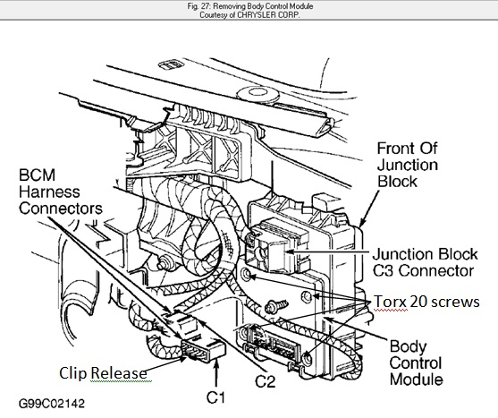 Please Tell Me How To Remove A Bcm Out Of A 2002 Jeep