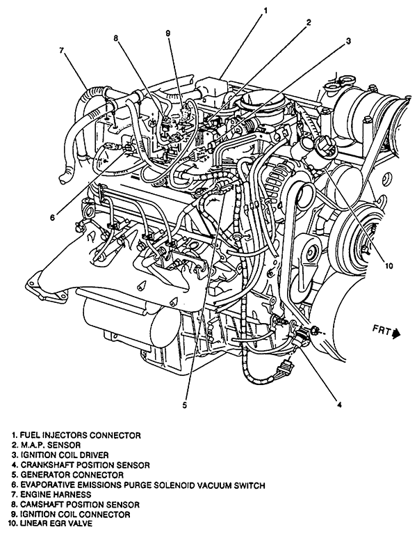 location of manifold absolute pressure sensor ford
