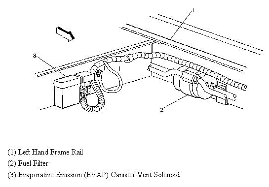 03 gmc savana v6 with a code p0449 evap emision control