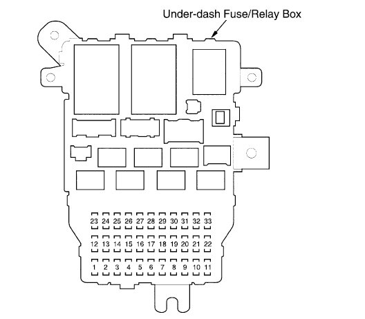 2004 Honda Accord V6 Fuse Box Diagram