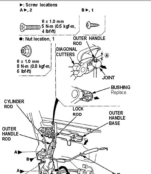 Replacing The Right Front Power Door Lock Actuator On My