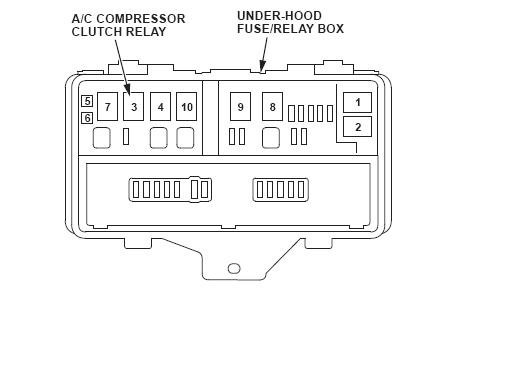 2008 Acura Mdx Air Conditioner Not Working Autos Post