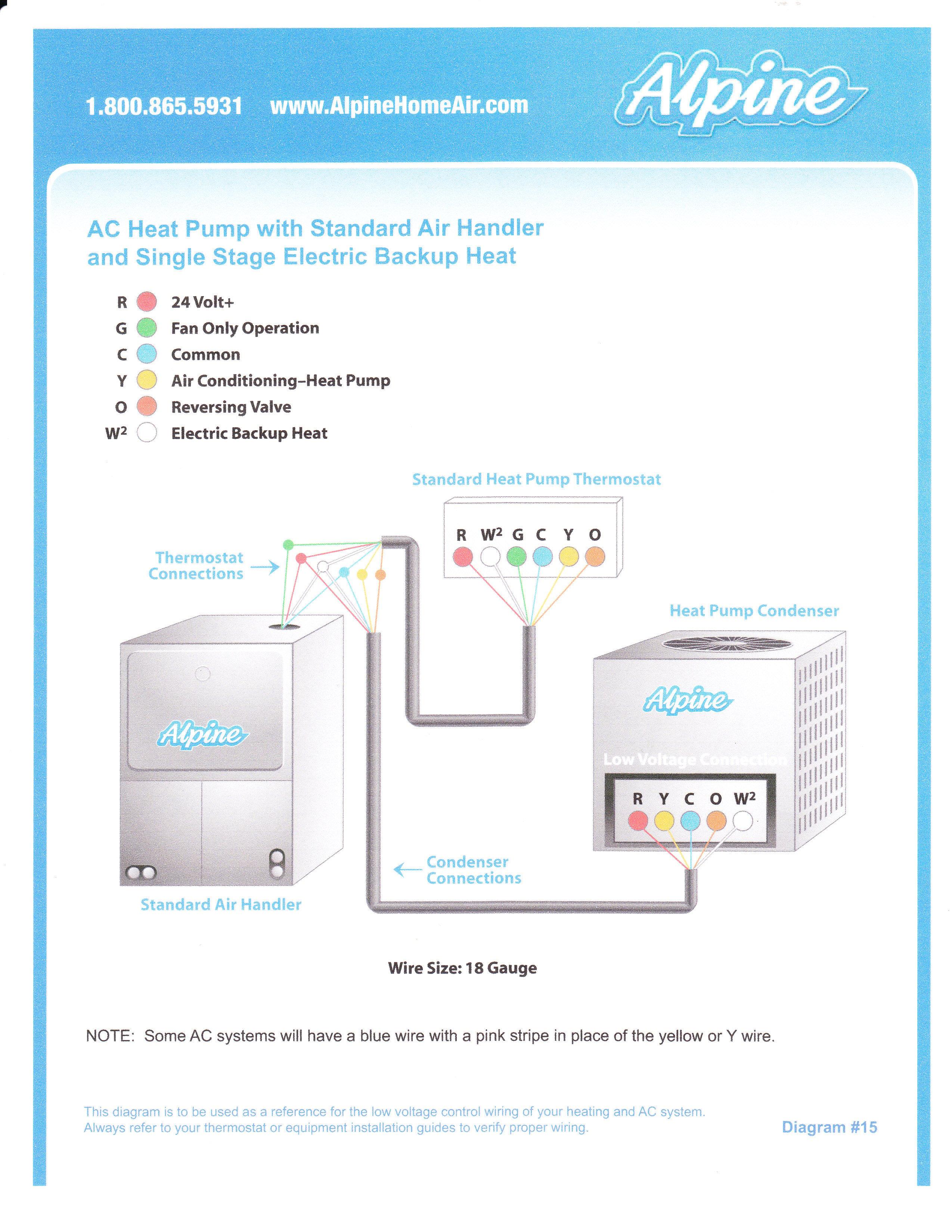 miller furnace wiring diagram solidfonts mobile home intertherm furnace wiring diagram