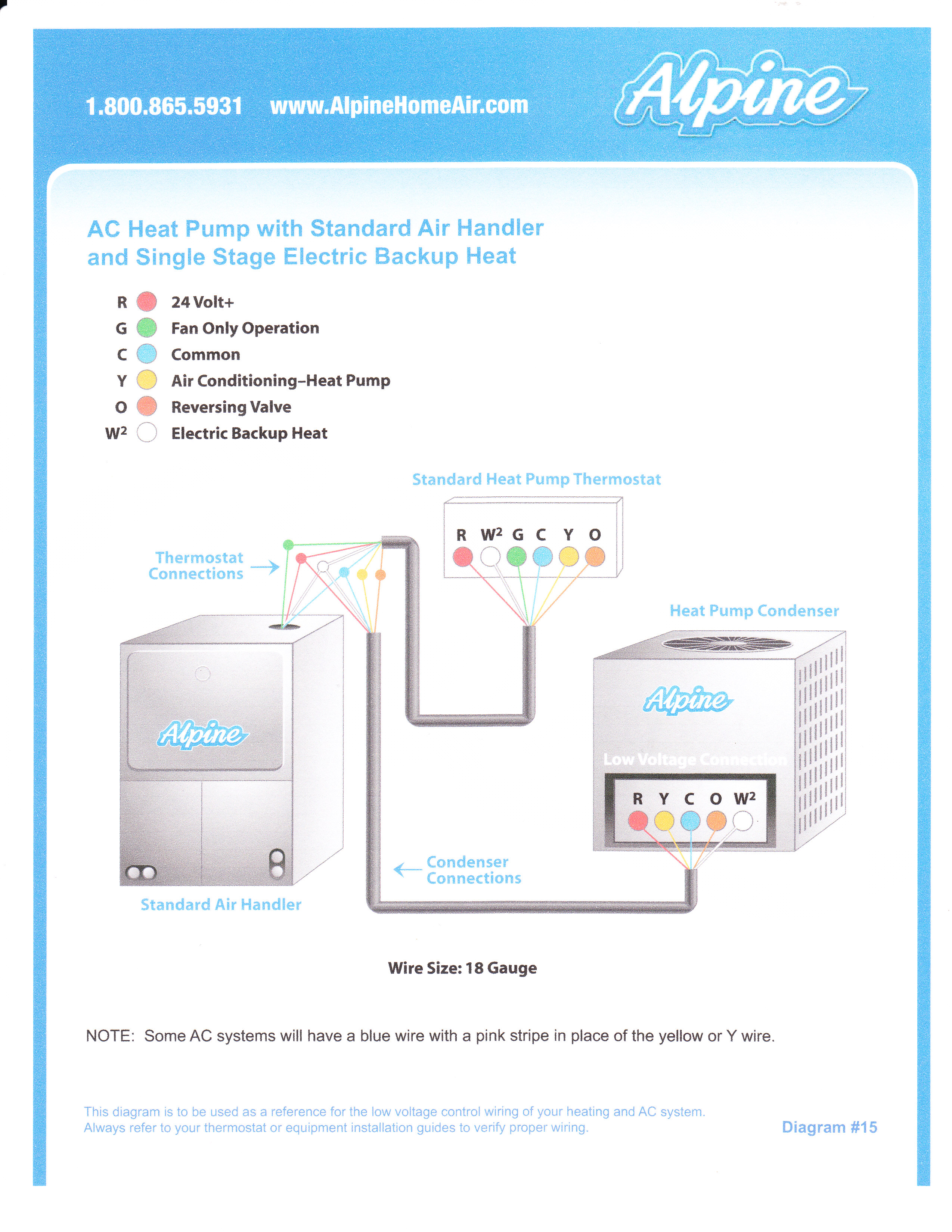Goodman Air Handler Heat Strip Wiring Diagram in addition Goodman Heat Pump Wiring Diagram as well Coil Electric Furnace Heating Elements furthermore Nest Thermostat Wiring Diagram moreover Honeywell Programmable Thermostat. on goodman air handler heat strip wiring diagram