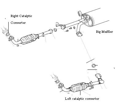 o2 sensor wiring diagram  o2  free engine image for user