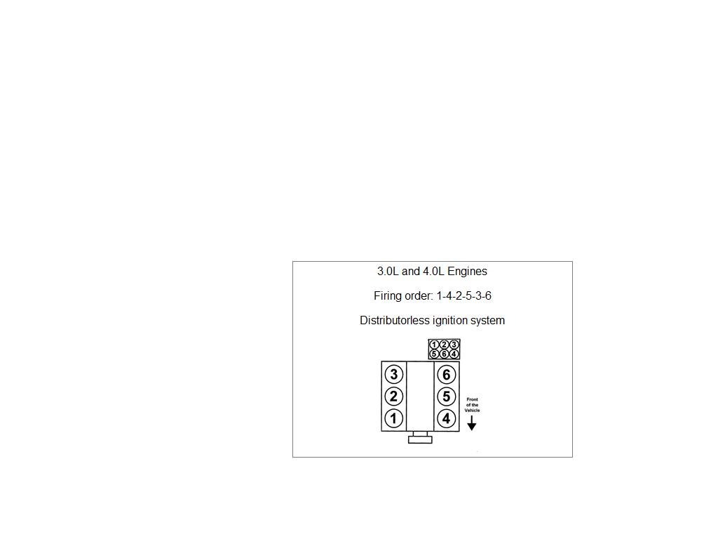 Ford Edge Ignition Coil Diagram Wiring Diagrams Distributorless 2001 Ranger Get Free 2010 1996 Contour