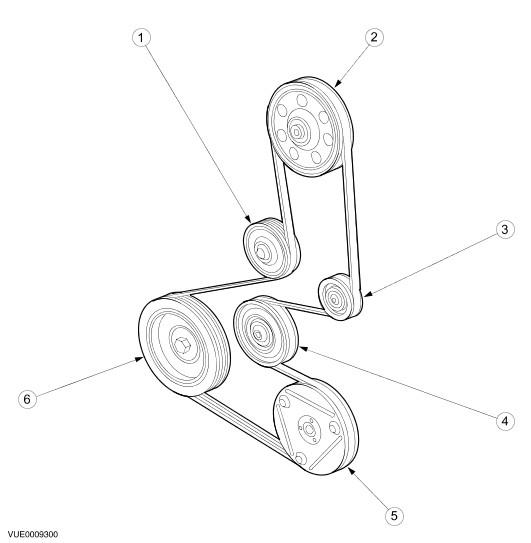 diagram of proper fan belt attachment for a 2001 ford escort