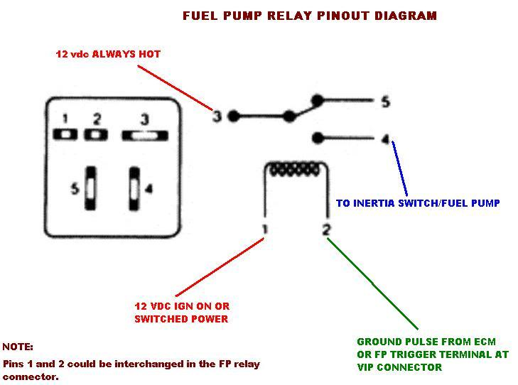12v 4 pin relay wiring annavernon 5 pin relay wiring diagram nilza net