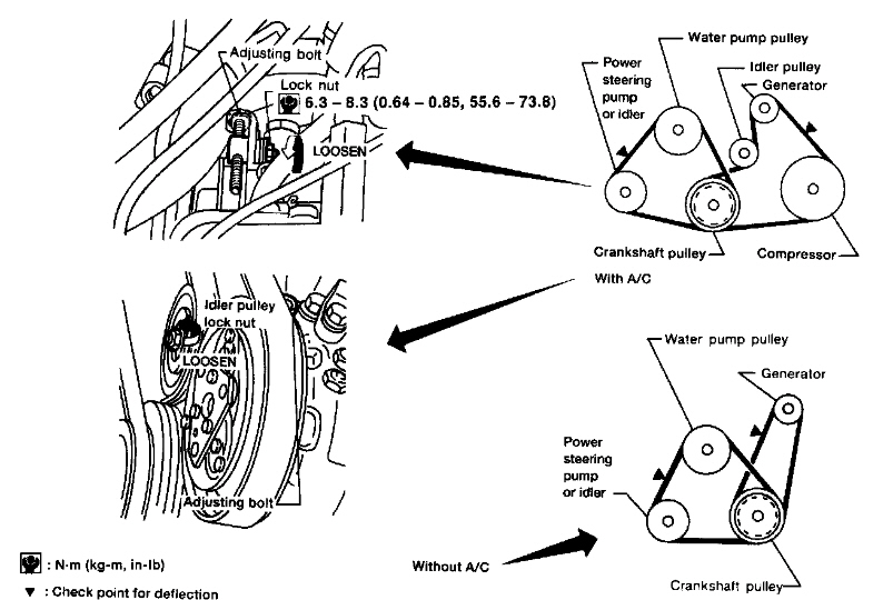 how do i remove the power steering belt on a 1995 nissan sentra  i have to replace the