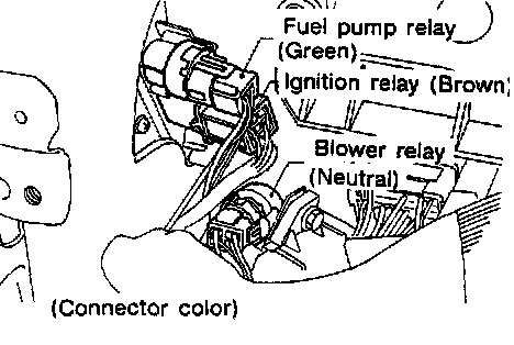 Radio Wiring Diagram For Honda Cr V 2003 furthermore 31icl 1993 Subaru Impreza Appears Having Fuel in addition 7djix Subaru Legacy 2 5 Gt Fuel Pump Relay Switch Located together with Isuzu Manual Transmission Diagram as well Discussion T17267 ds540362. on subaru outback wiring diagram
