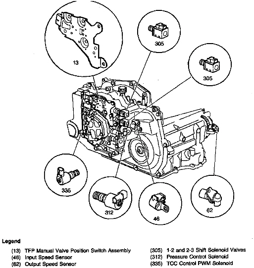oldsmobile transmission diagrams oldsmobile steering diagrams can you tell me where the senors are located on an ...
