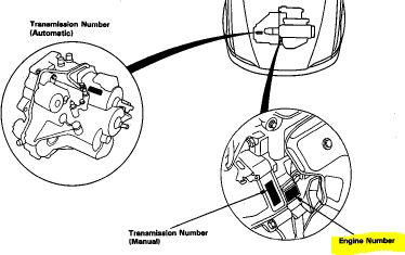 Sel Generator Wiring Diagram Pdf besides 89 Honda Crx Engines moreover P 0900c152800ad9ee moreover 87 Jeep Yj Wiring Diagram furthermore Man B Wiring Diagram Pdf. on jeep yj wiring harness diagram