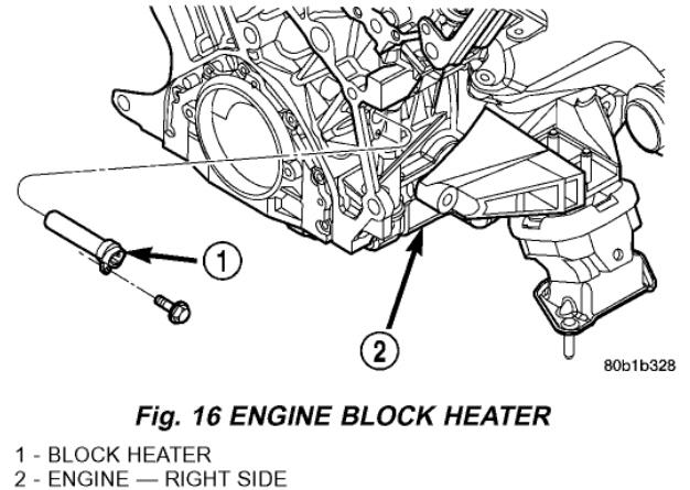 2004 Sebring Block Heater Location