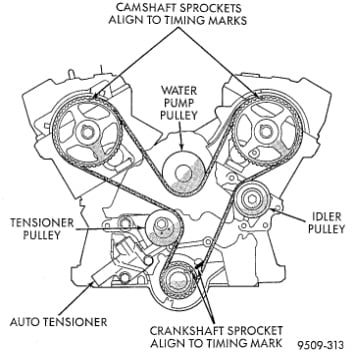 2002 Honda Odyssey Timing Marks