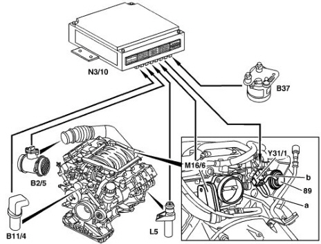 confirm your thoughts  2000 clk430 engine sometimes runs