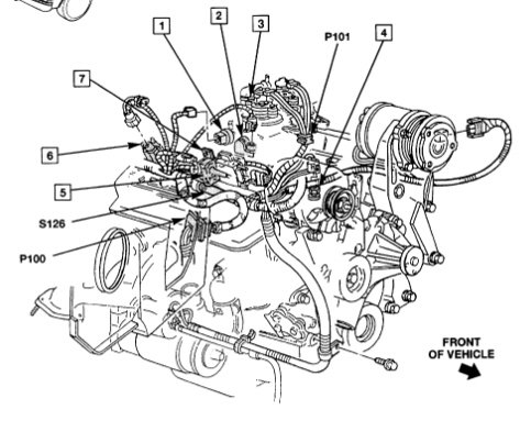 95 Dodge Dakota Fuel Gauge also 97 Blazer Fuel Pump Relay Location besides Front Suspension Diagram Chevy Silverado 4x4 Front Suspension Diagram additionally How To Change The Front Wheel Hub In A 2001 Chevy 2500hd in addition Gm Throttle Body Filter. on tahoe pickup truck conversion