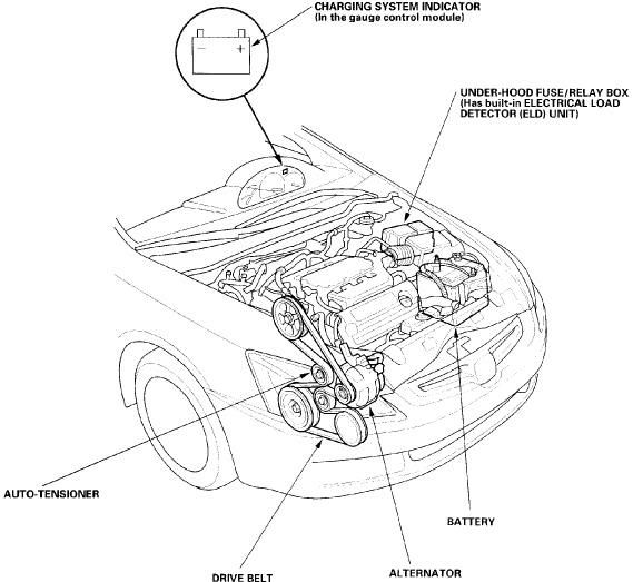 2wuv7 Need Drive Belt Diagram 05 Accord 3 O Anyone: 2009 Honda Civic Belt Diagram At Goccuoi.net