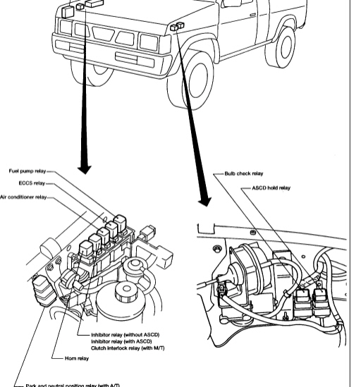 97 nissan se xe need to know where the starte relay is located if the starter is clicking though it is doing its job here is the wiring diagram of the starting system on your truck since you can pull start it