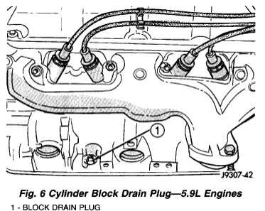 Jeep Cherokee Fuse Panel Diagram additionally T12870195 02 dodge durango heater hose diagram in addition Volkswagen Jetta Recalls Dealerrater Car Dealer in addition 97 F150 Blend Door Wiring Diagram furthermore Jeep Cherokee Blend Door Actuator Location. on 2000 dodge durango heater core