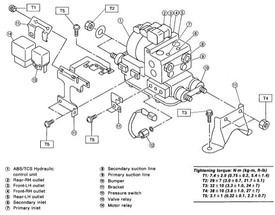 1995 subaru legacy fuse diagram 2002 subaru legacy fuse