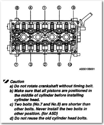Kia Engine Codes on 02 Kia Rio Stereo Wiring Diagram