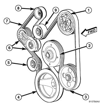 I need a belt diagram for a 2006 dodge ram 5 7 l help me