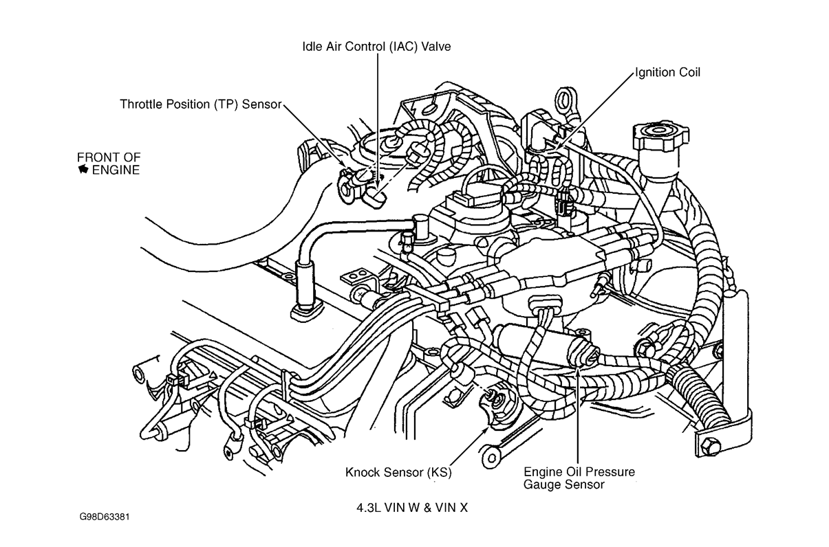 93 chevy suburban engine wiring diagram html with Timing Belt For 98 Chevy Blazer Diagram on 1999 Chevy Suburban Exhaust Parts Diagram likewise 6t93g 2006 Ford E350 Fuse Diagram Hood Dash also Removal Of Pcm From A 2001 Chevrolet Suburban 2500 as well Where Is The Oil Pressure Switch Located On A 1996 Chevy Bla    712258 additionally 2015 F250 Ford Super Duty Interior Fuse Box Location.