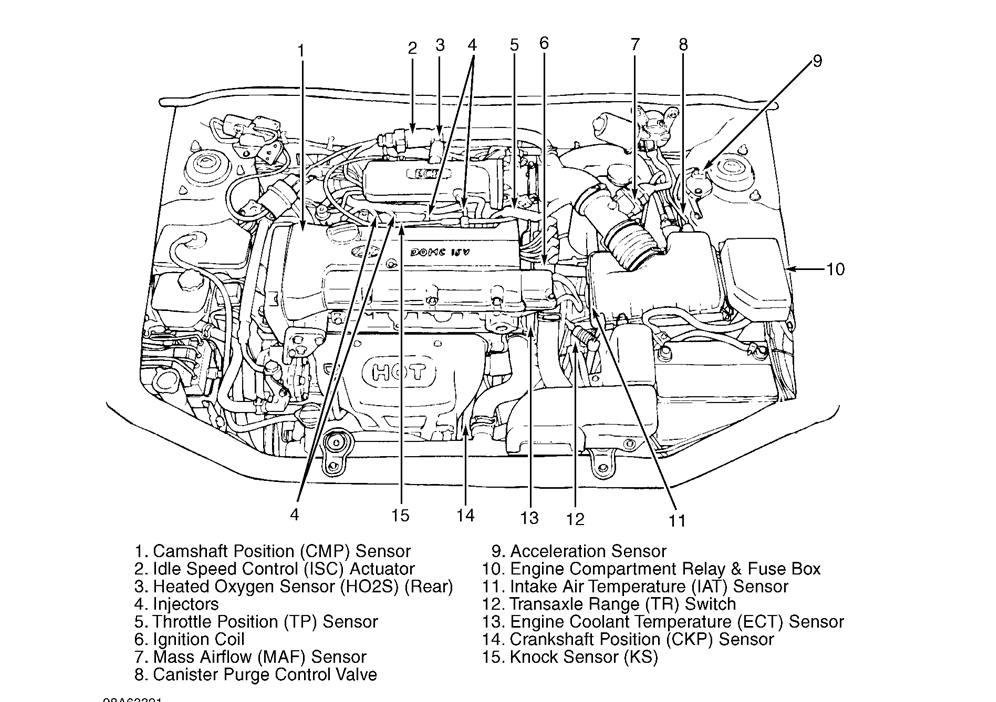 vacuum cleaner wiring diagrams with 37ujs 2000 Hyundai Elantra Warming Cranks on Discussion T20569 ds546606 further Shark Vacuum Parts Diagram furthermore Search further 37ujs 2000 Hyundai Elantra Warming Cranks as well Rt 1273 Technical Diagrams Archives.