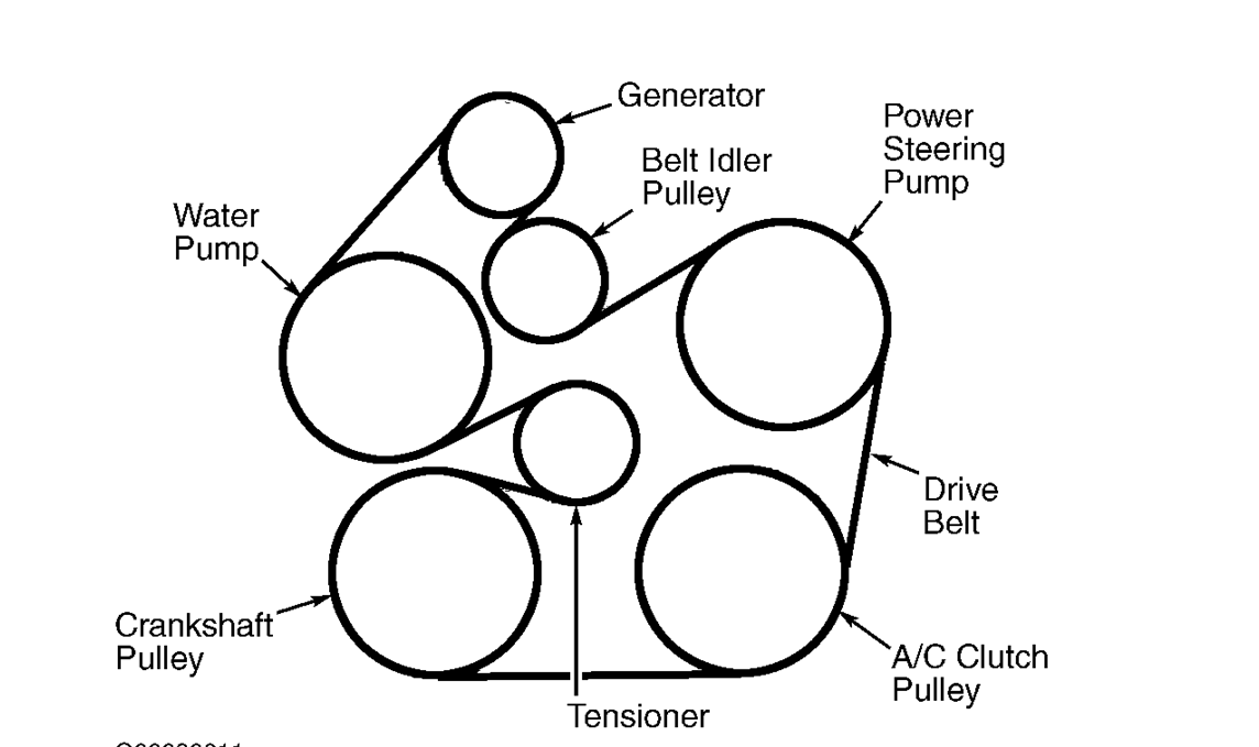 2003 ford taurus 3 0 l v6 serpentine belt diagram