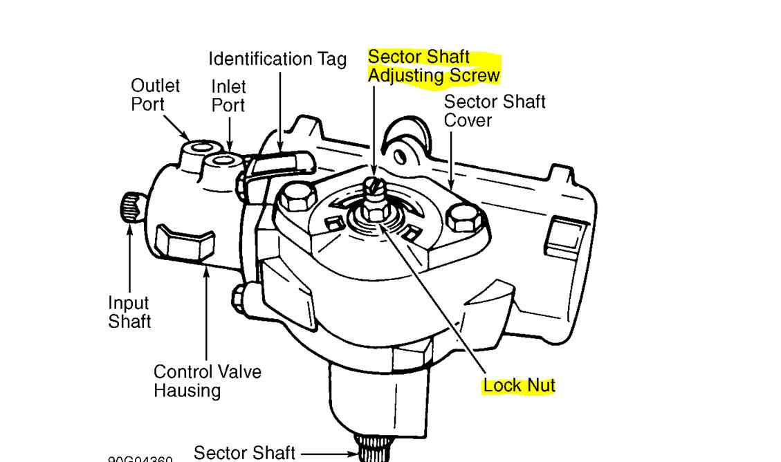 steering gear box adjustment  steering  free engine image