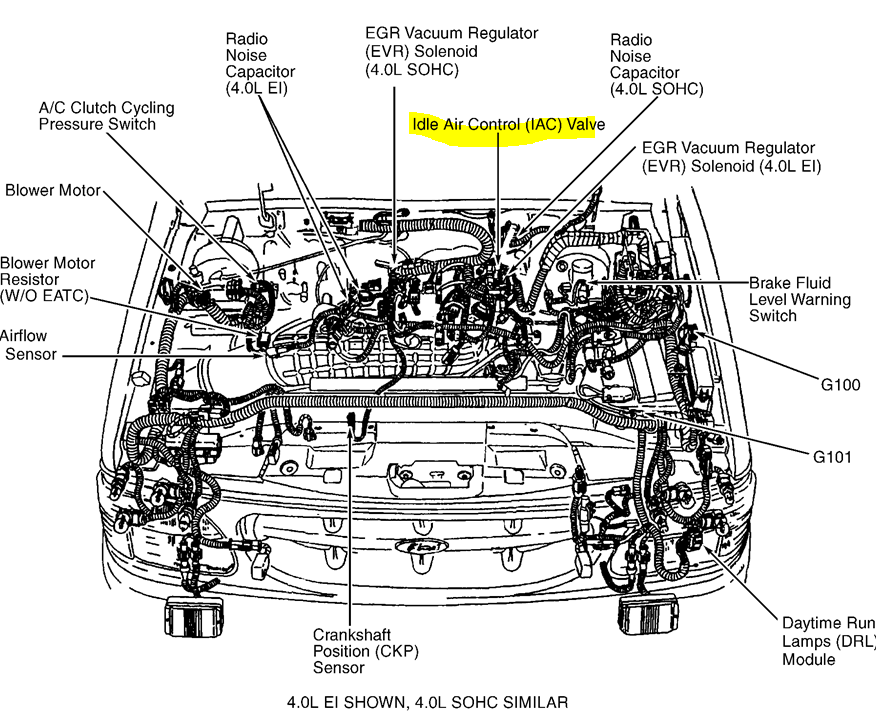 iac valve location 2004 explorer sohc