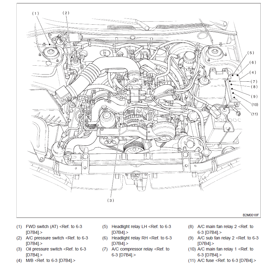 subaru engine diagram