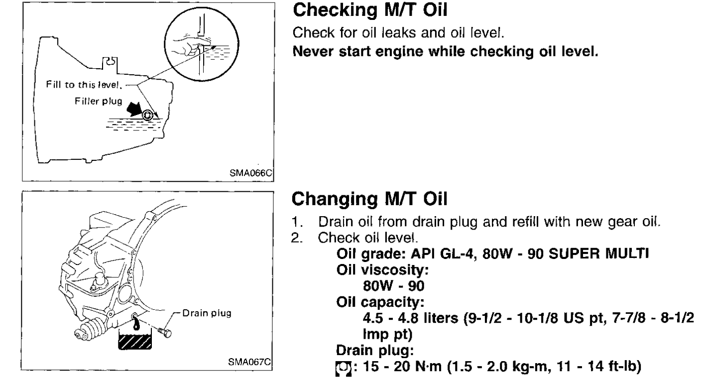 Check And Fill Trans Fluid On 1998 Altima Manual 5 Speed