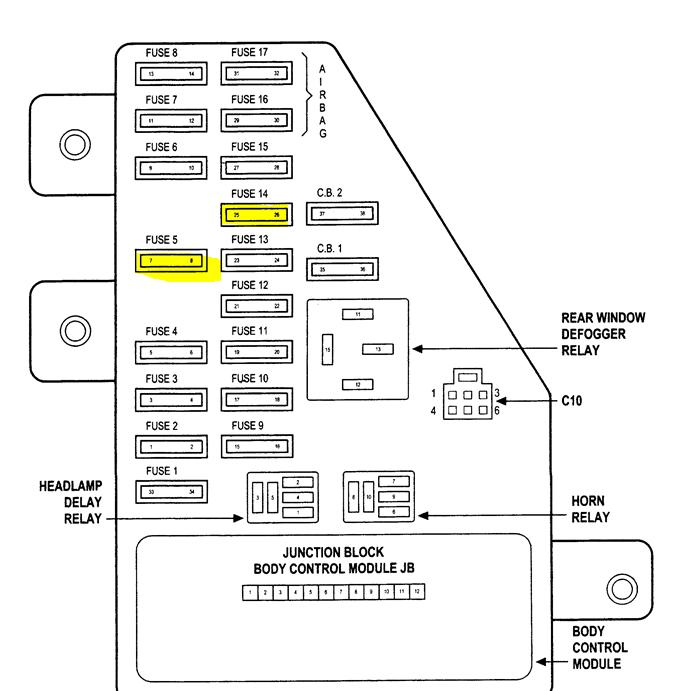 sebring fuse box diagram