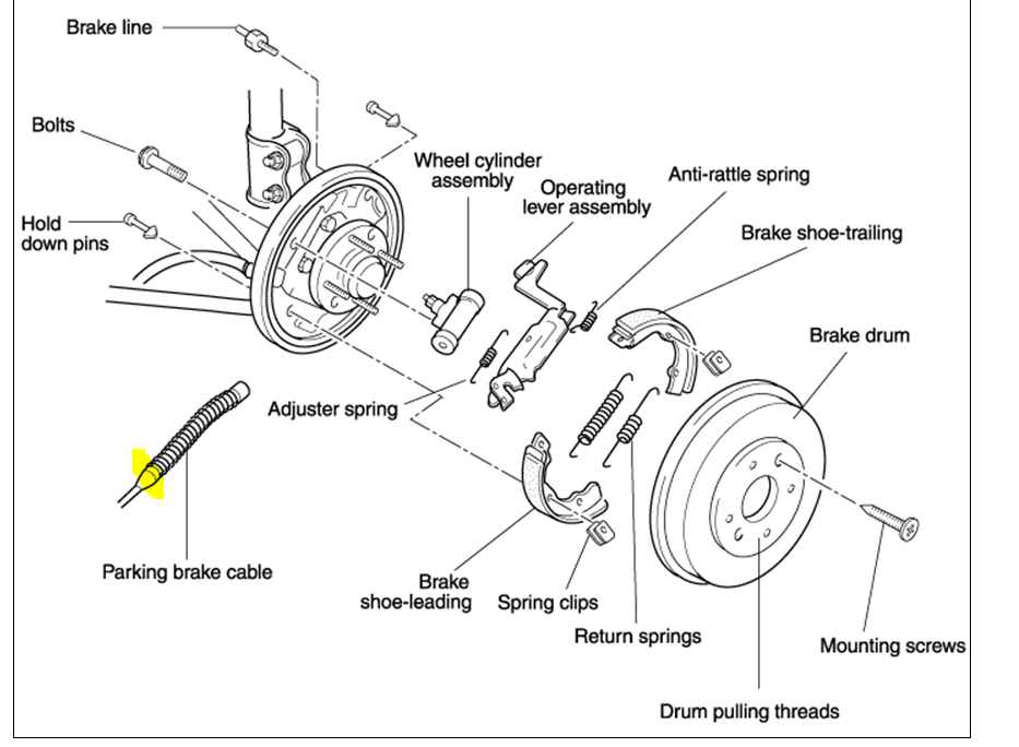 Kia Sportage Strut Diagram likewise Audi q5 20 tdi ktc3244 as well Oil Pump Replacement Cost in addition Kia Cargo Rack together with Suv. on 2012 sorento suv
