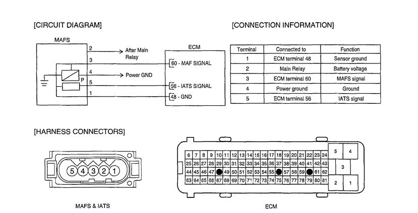 kia maf sensor wiring diagram