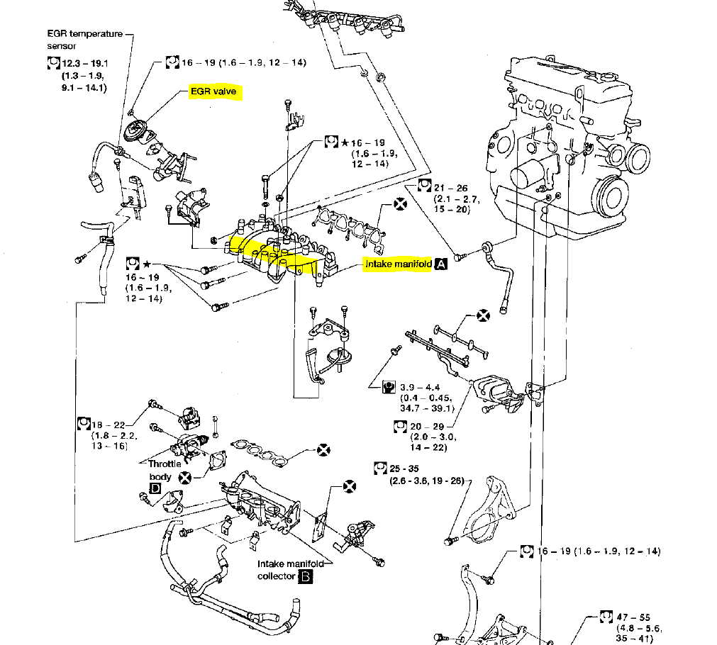 Nissan Engine Diagram : Nissan quest engine diagram free image for