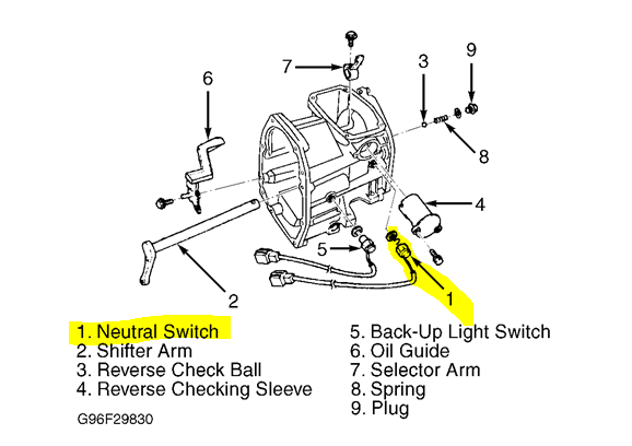 subaru forester neutral switch location  subaru  free engine image for user manual download 2005 subaru legacy gt service manual subaru legacy outback 2005 owners manual