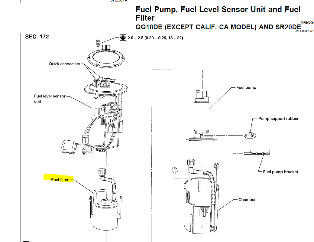 Were Is The Fuel Filter On This 2000 Sentra Gxe 1 8