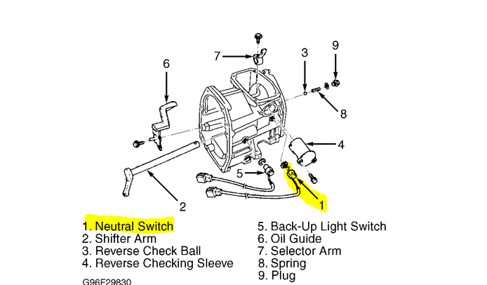 allison transmission neutral safety switch location