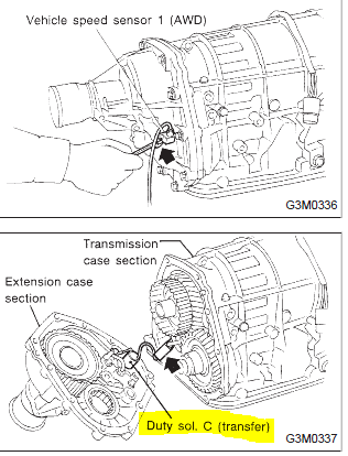 Toyota 5sfe Engine Truck furthermore 3szzm 1995 Subaru Legacy Tight The Rear End Accelerating Hesitation besides 1999 Land Rover Discovery Wiring Diagram likewise 2000 Ford Truck Engine Wiring Diagram additionally Engine Block Heater Plug Cover. on subaru legacy transmission diagram