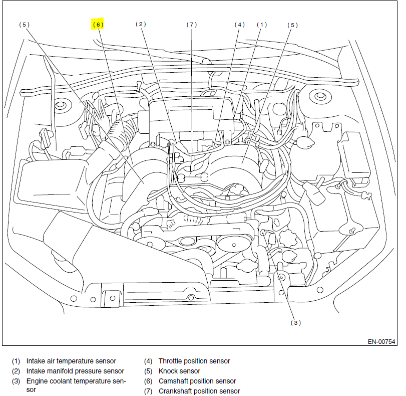 subaru legacy outback exhaust diagram