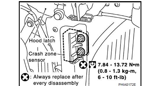 Nissan 350z Airbag Module Location