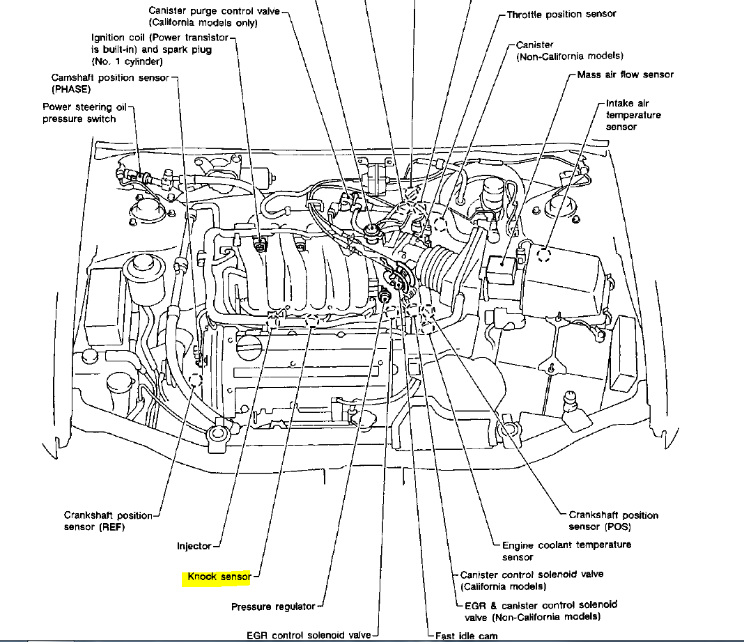 how many knock sensors does a 95 maxima have is is one for bank1 and one for bank2 pardon my
