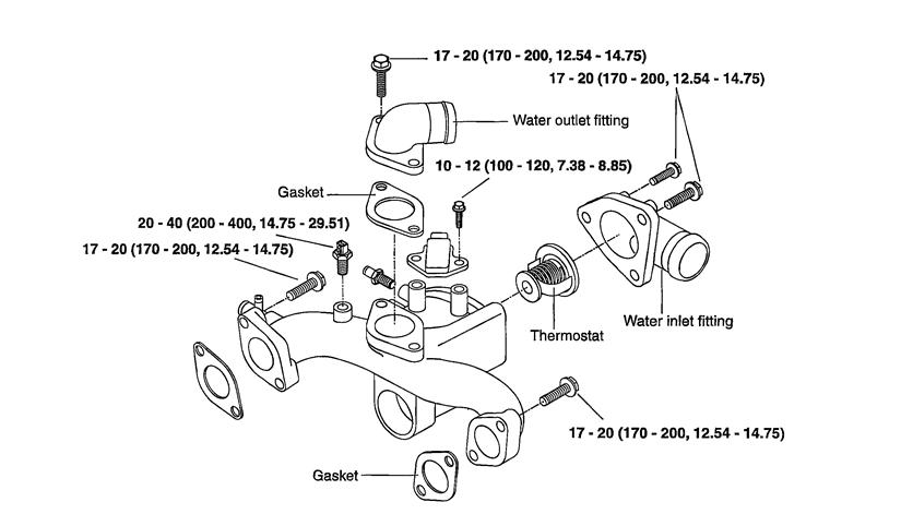 service manual  2011 kia sedona replace thermostat