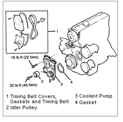 Water Pump Location On 2008 Honda Accord V6 further RepairGuideContent furthermore 2001 Volvo S60 Headlight Replacement in addition 45006 Cabin Air Intake How Does It Keep Water Out furthermore 2004 Dodge Ram 1500 Hemi 5 7l Serpentine Belt Diagram. on volvo 850 water pump