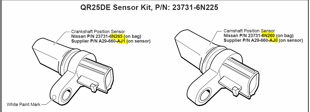 2002 nissan sentra gxe location of o2 sensors which is