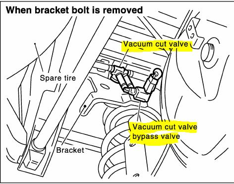Capture on Nissan Swirl Control Solenoid Valve