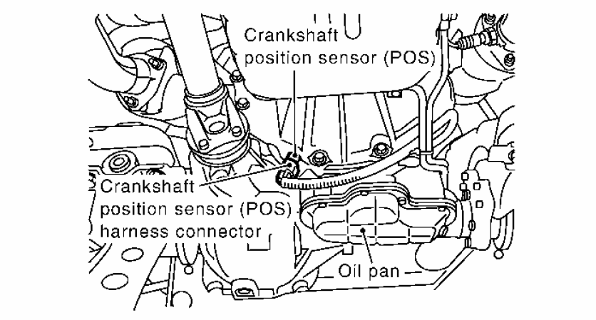 pathfinder location of the 2 crankshaft position sensorshave dh