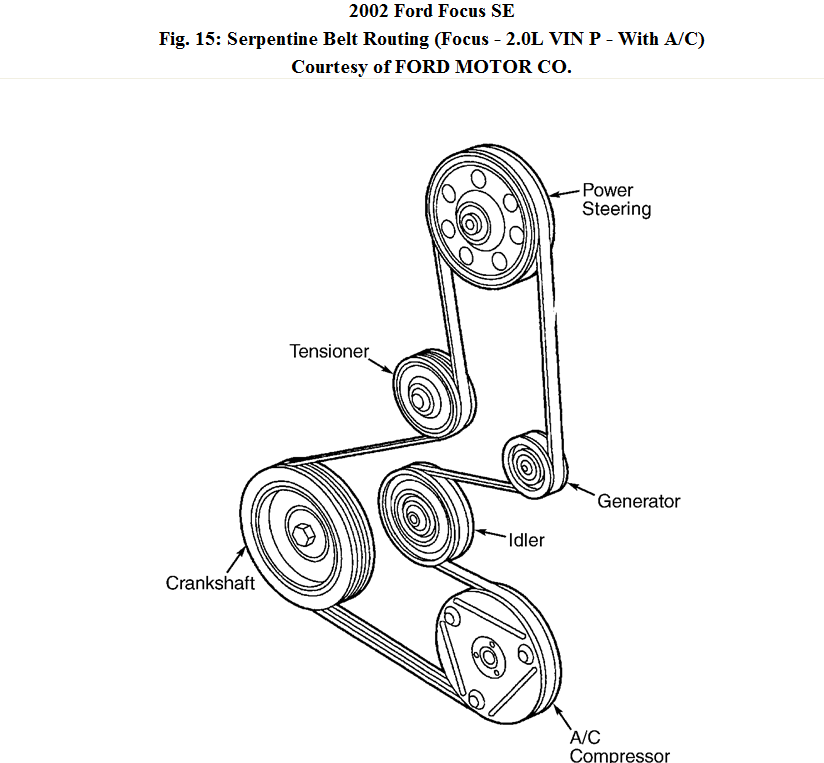 2002 ford taurus serpentine belt diagram html